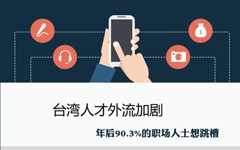 为求高薪台湾8.8成上班族欲赴台湾之外地区工作