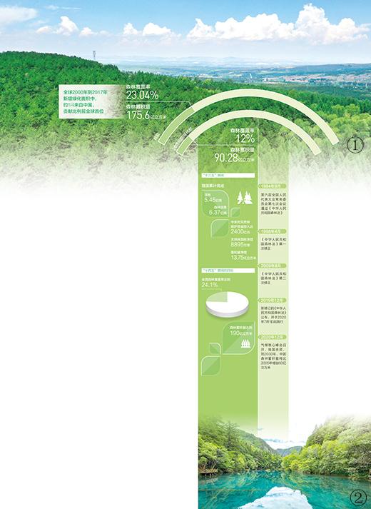 种下希望 种出未来(美丽中国·国土绿化在行动