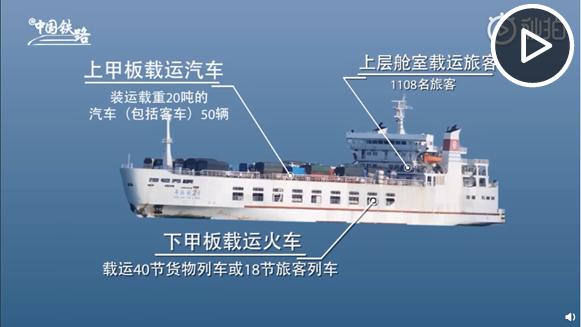 火车轮渡_附件图.png